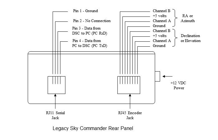 windows serial port programming handbook pdf